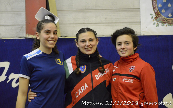 Meeting Assoluto Indoor - Modena